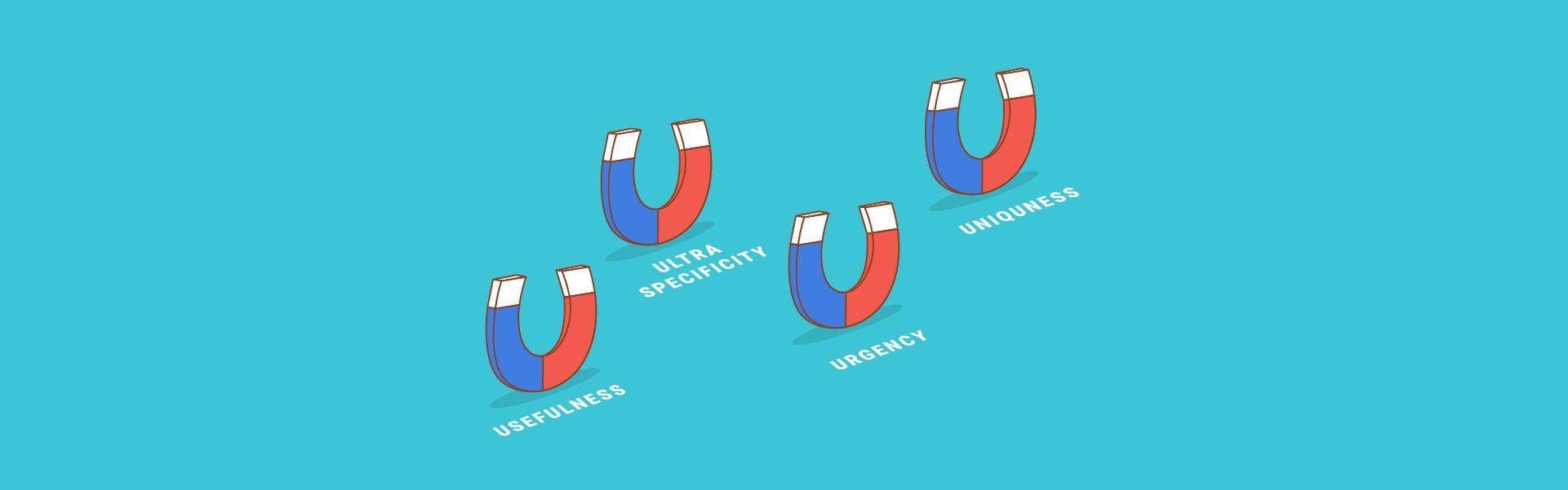 Технология 4U: простой пазл для продающих заголовков баннер